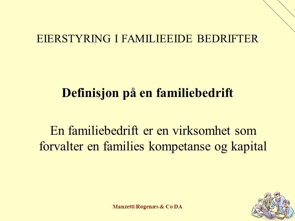 Manzetti Røgenæs & Co DA EIERSTYRING I FAMILIEEIDE BEDRIFTER Styret, forts Styreinstruks Styreplan og gjennomføring av styremøter Styrelederens rolle Styresekretær Protokollførsel Styrets involvering i strategiprosessen