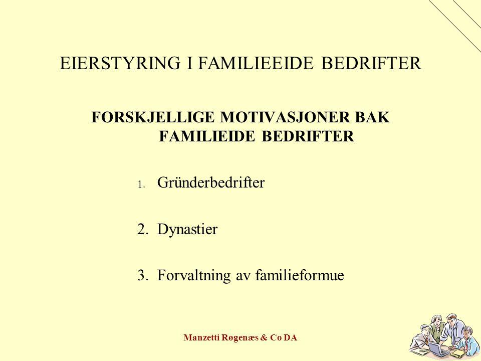 Manzetti Røgenæs & Co DA EIERSTYRING I FAMILIEEIDE BEDRIFTER FORSKJELLIGE MOTIVASJONER BAK FAMILIEIDE BEDRIFTER 1. Gründerbedrifter 2.Dynastier 3.Forv