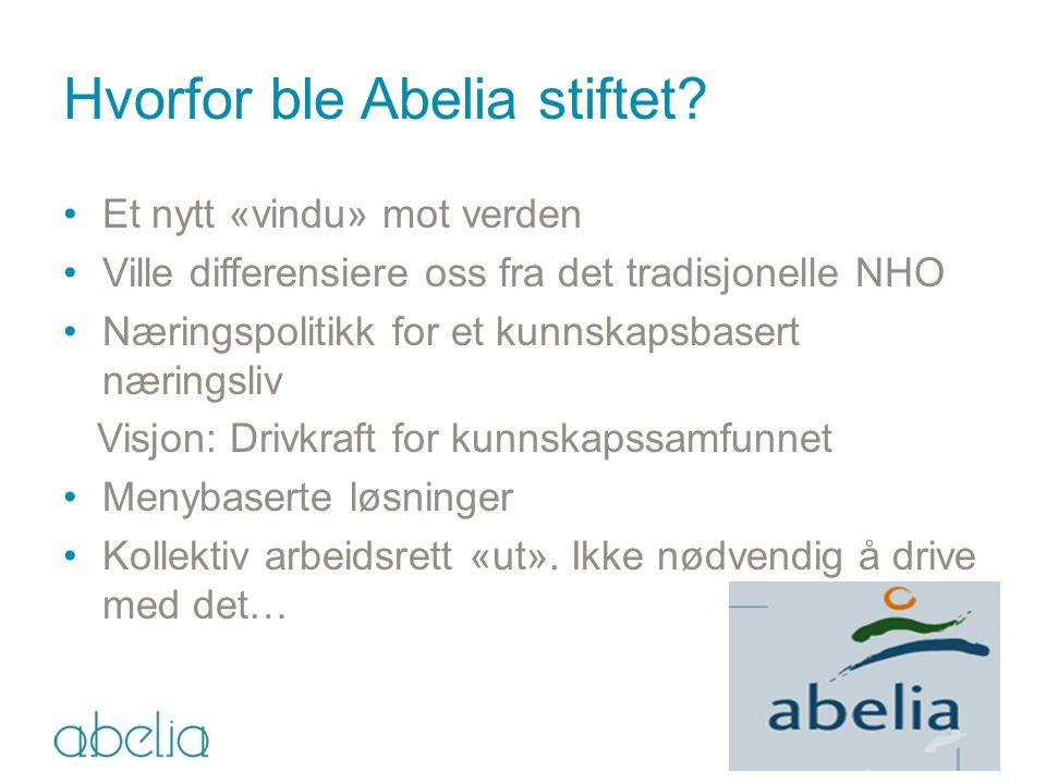 Hvorfor ble Abelia stiftet.