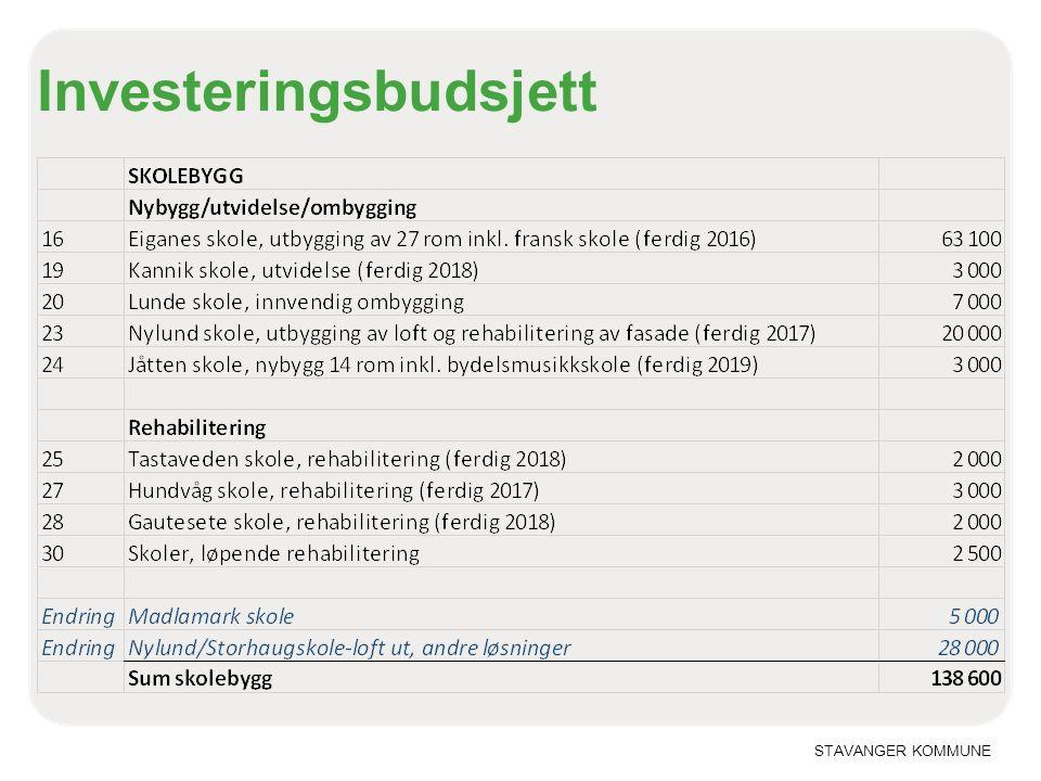 STAVANGER KOMMUNE Investeringsbudsjett