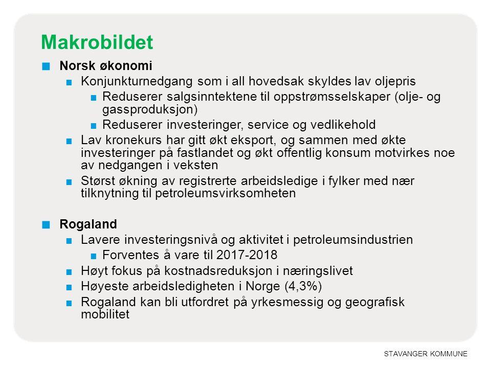 STAVANGER KOMMUNE Makrobildet ■ Norsk økonomi ■ Konjunkturnedgang som i all hovedsak skyldes lav oljepris ■ Reduserer salgsinntektene til oppstrømsselskaper (olje- og gassproduksjon) ■ Reduserer investeringer, service og vedlikehold ■ Lav kronekurs har gitt økt eksport, og sammen med økte investeringer på fastlandet og økt offentlig konsum motvirkes noe av nedgangen i veksten ■ Størst økning av registrerte arbeidsledige i fylker med nær tilknytning til petroleumsvirksomheten ■ Rogaland ■ Lavere investeringsnivå og aktivitet i petroleumsindustrien ■ Forventes å vare til 2017-2018 ■ Høyt fokus på kostnadsreduksjon i næringslivet ■ Høyeste arbeidsledigheten i Norge (4,3%) ■ Rogaland kan bli utfordret på yrkesmessig og geografisk mobilitet