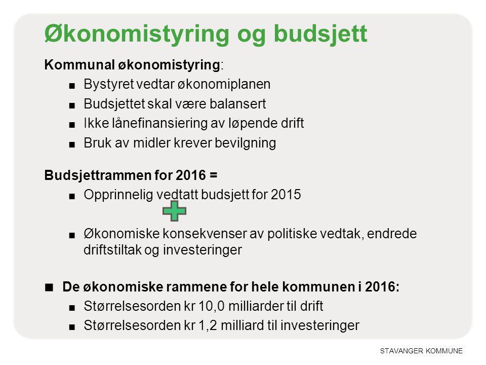 STAVANGER KOMMUNE Foreløpig resultat 2015 ■ Foreløpig resultat viser et merforbruk på kr 4,6 mill.