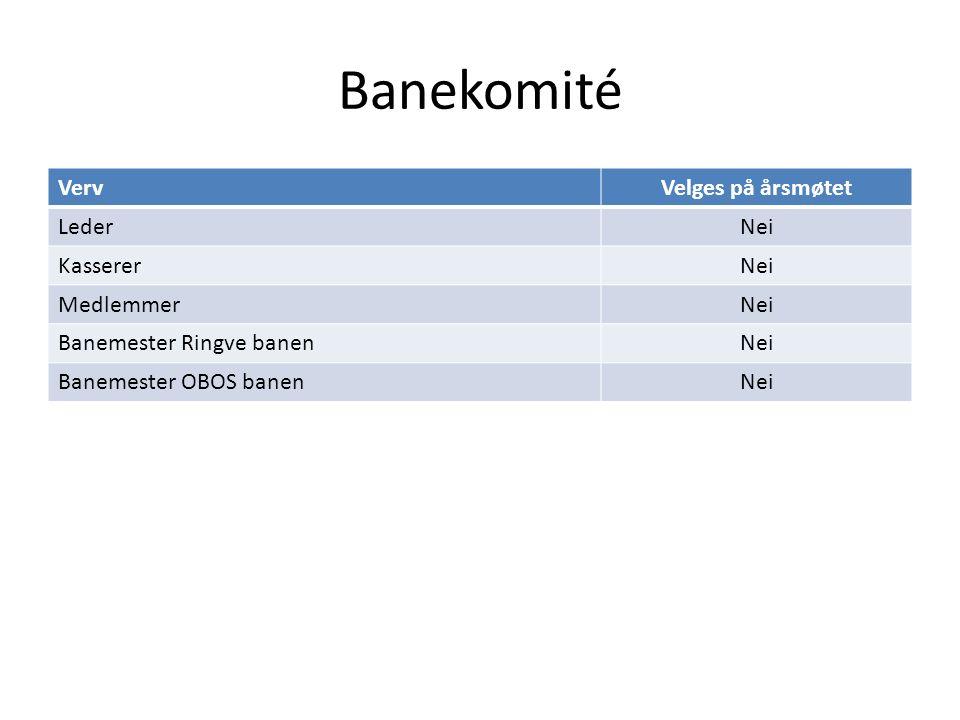 Banekomité VervVelges på årsmøtet LederNei KassererNei MedlemmerNei Banemester Ringve banenNei Banemester OBOS banenNei