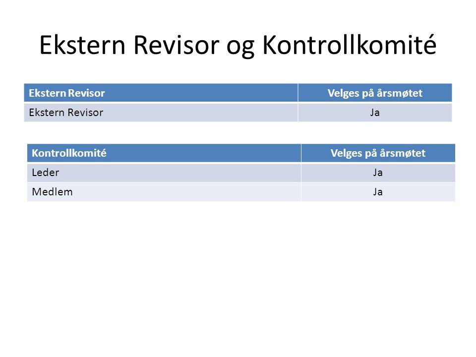 Huskomité VervVelges på årsmøtet LederNei NestlederNei BookingansvarligNei