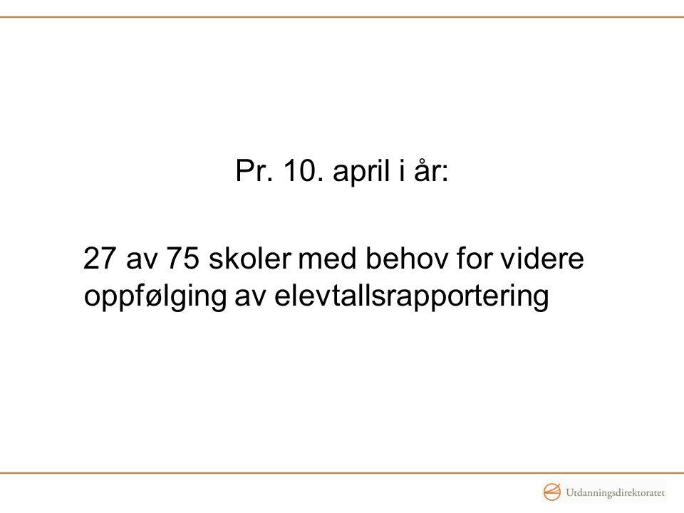 Pr. 10. april i år: 27 av 75 skoler med behov for videre oppfølging av elevtallsrapportering