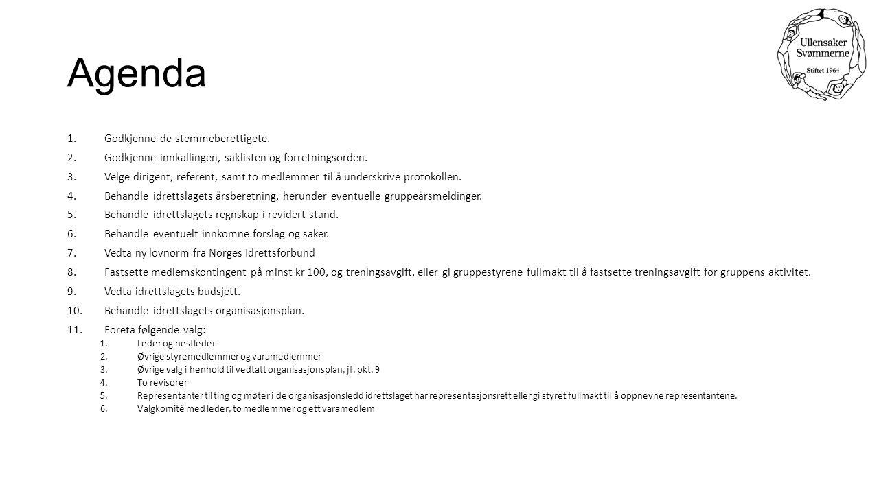 Valg til styreverv Flg går ut av styret: Rune Hoset Jon R Søbakk Glenn Rimmereide Flg er nye kandidater til styret: Harald Hammerseth Hege Bergsløkken Rune Hoseth