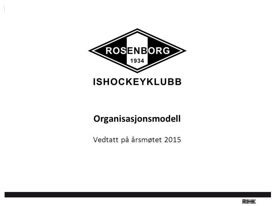 RIHK Organisasjonsmodell Vedtatt på årsmøtet 2015