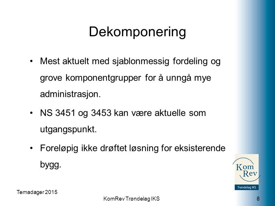 KomRev Trøndelag IKS Dekomponering Mest aktuelt med sjablonmessig fordeling og grove komponentgrupper for å unngå mye administrasjon.