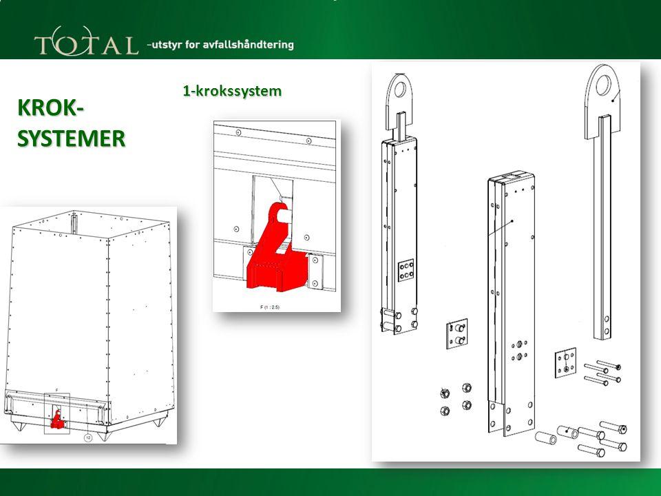 KROK- SYSTEMER 1-krokssystem