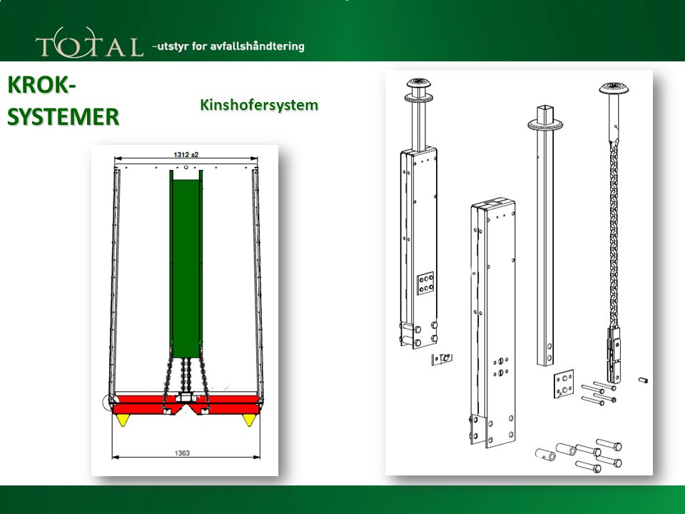 KROK SYSTEMER KROK- SYSTEMER Kinshofersystem