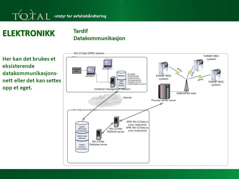 ELEKTRONIKK Tardif Datakommunikasjon Her kan det brukes et eksisterende datakommunikasjons- nett eller det kan settes opp et eget.