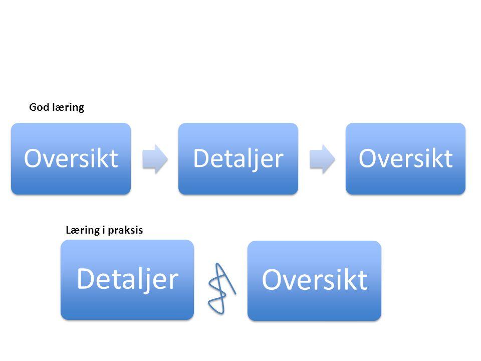 OversiktDetaljerOversikt DetaljerOversikt God læring Læring i praksis