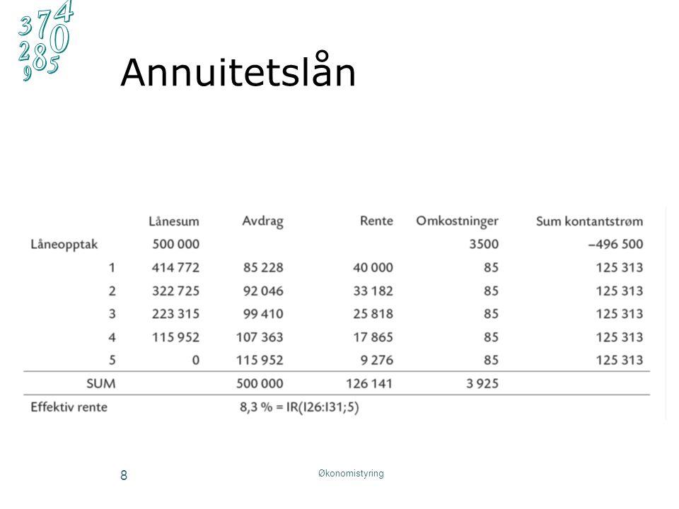 Sammenstilling Kapitalbehov Finansieringsbehov Økonomistyring 9