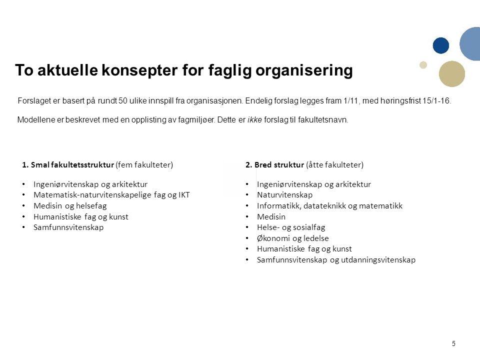 5 To aktuelle konsepter for faglig organisering Forslaget er basert på rundt 50 ulike innspill fra organisasjonen. Endelig forslag legges fram 1/11, m