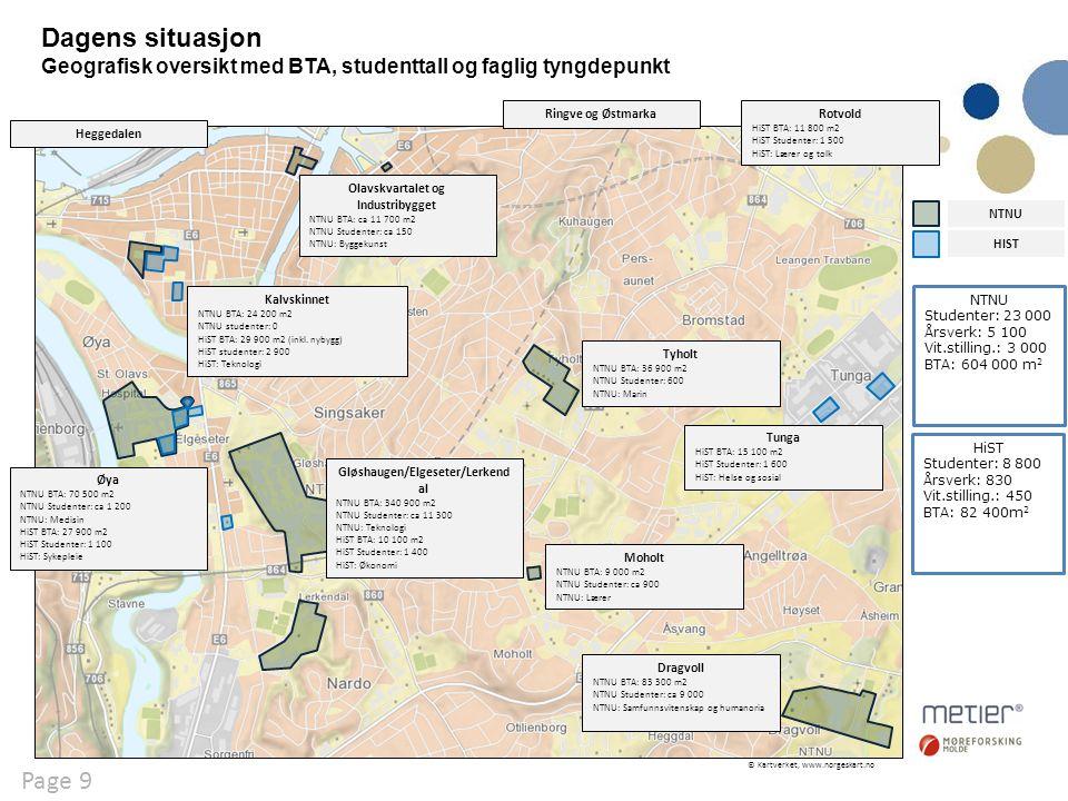 Dagens situasjon Geografisk oversikt med BTA, studenttall og faglig tyngdepunkt Page 9 Gløshaugen/Elgeseter/Lerkend al NTNU BTA: 340 900 m2 NTNU Stude
