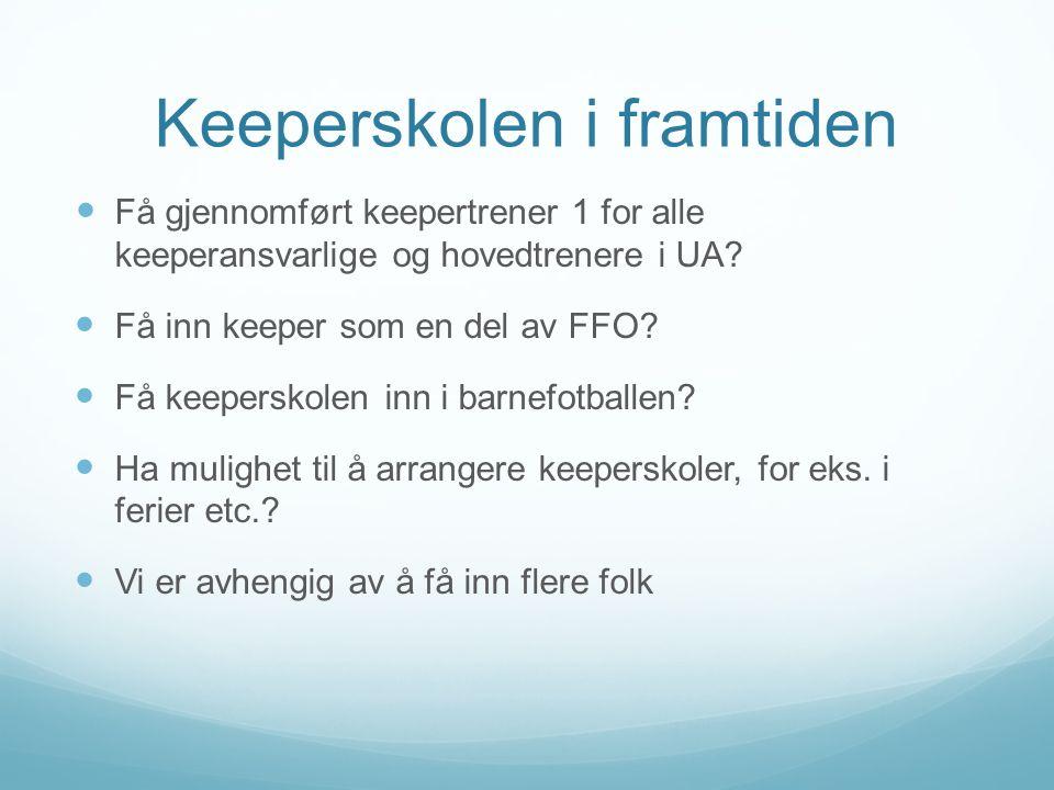 Keeperskolen i framtiden Få gjennomført keepertrener 1 for alle keeperansvarlige og hovedtrenere i UA.