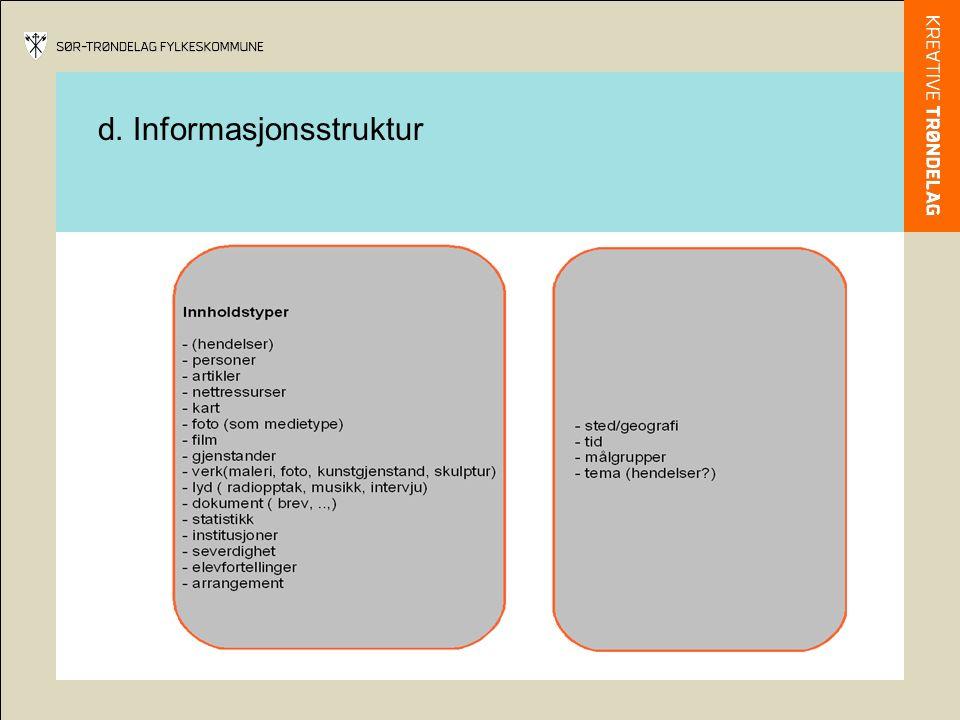 d. Informasjonsstruktur