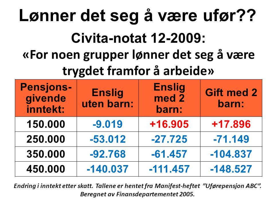 Pensjons- givende inntekt: Enslig uten barn: Enslig med 2 barn: Gift med 2 barn: 150.000-9.019+16.905+17.896 250.000-53.012-27.725-71.149 350.000-92.768-61.457-104.837 450.000-140.037-111.457-148.527 Civita-notat 12-2009: «For noen grupper lønner det seg å være trygdet framfor å arbeide» Lønner det seg å være ufør?.