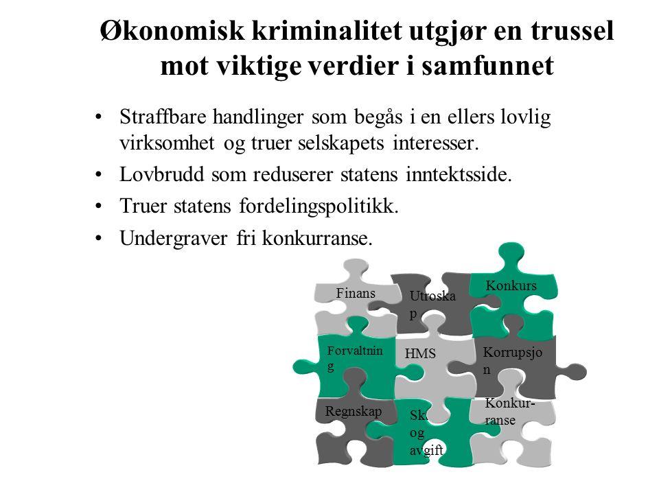 Nye regler om kundepleie! - innspill til debatt om styrets ansvar Erling Grimstad www.gransking.com