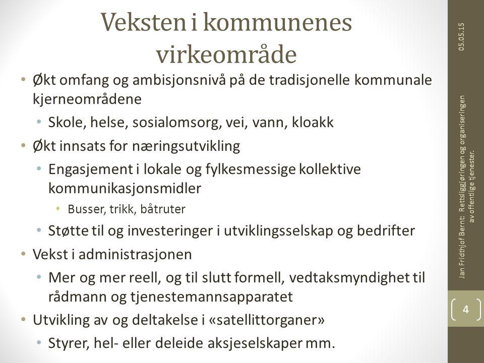 VELFERDSSTAT OG RETTSLIGGJØRING Det kommunalpolitiske handlingsrommet 05.05.15 Jan Fridthjof Bernt: Rettsliggjøringen og organiseringen av offentlige tjenester.