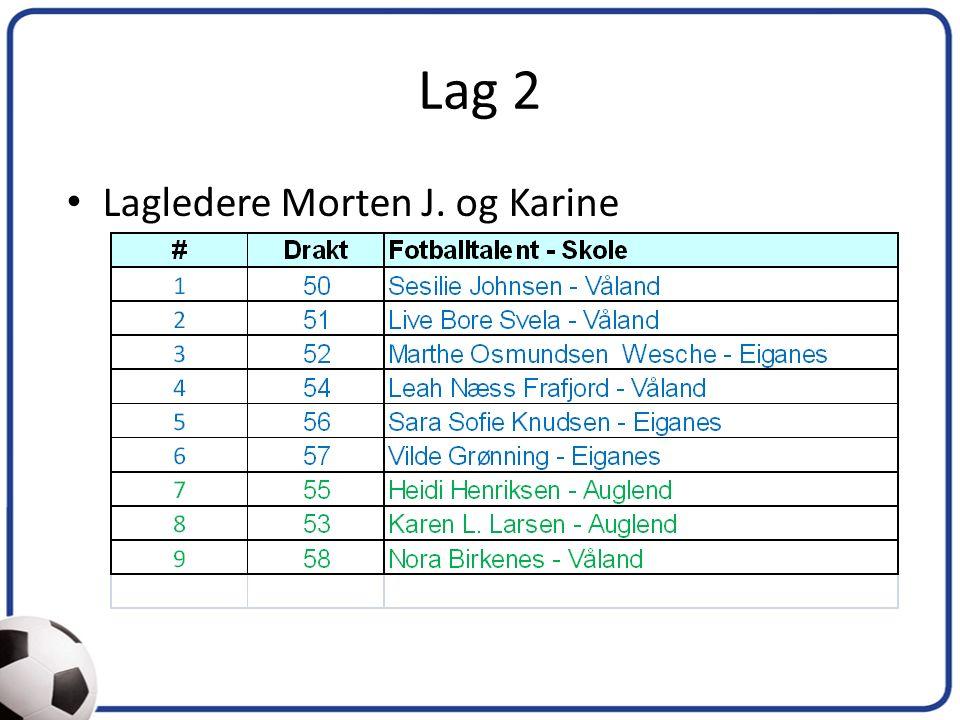 Lag 2 Lagledere Morten J. og Karine
