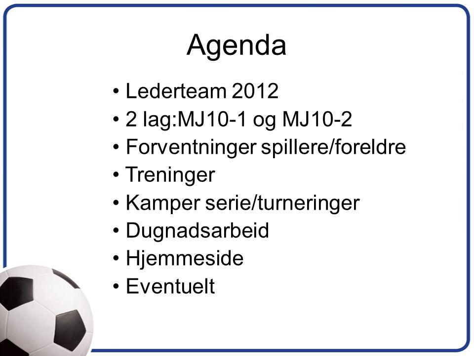 Agenda Lederteam 2012 2 lag:MJ10-1 og MJ10-2 Forventninger spillere/foreldre Treninger Kamper serie/turneringer Dugnadsarbeid Hjemmeside Eventuelt
