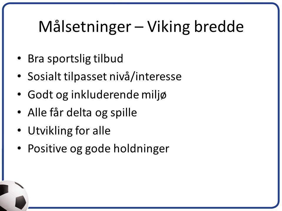 Målsetninger – Viking bredde Bra sportslig tilbud Sosialt tilpasset nivå/interesse Godt og inkluderende miljø Alle får delta og spille Utvikling for alle Positive og gode holdninger