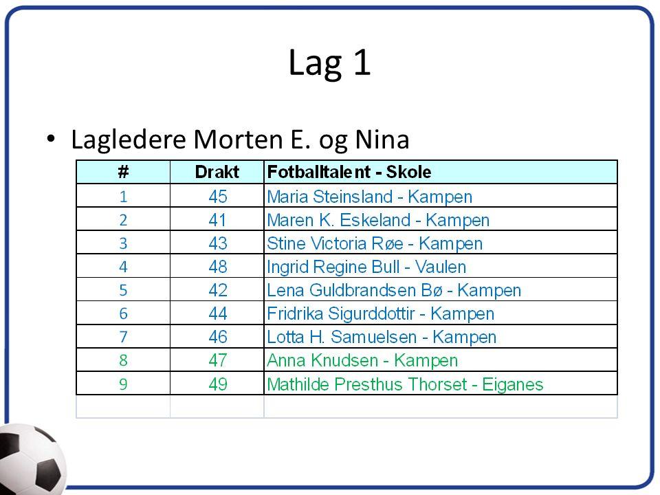 Lag 1 Lagledere Morten E. og Nina