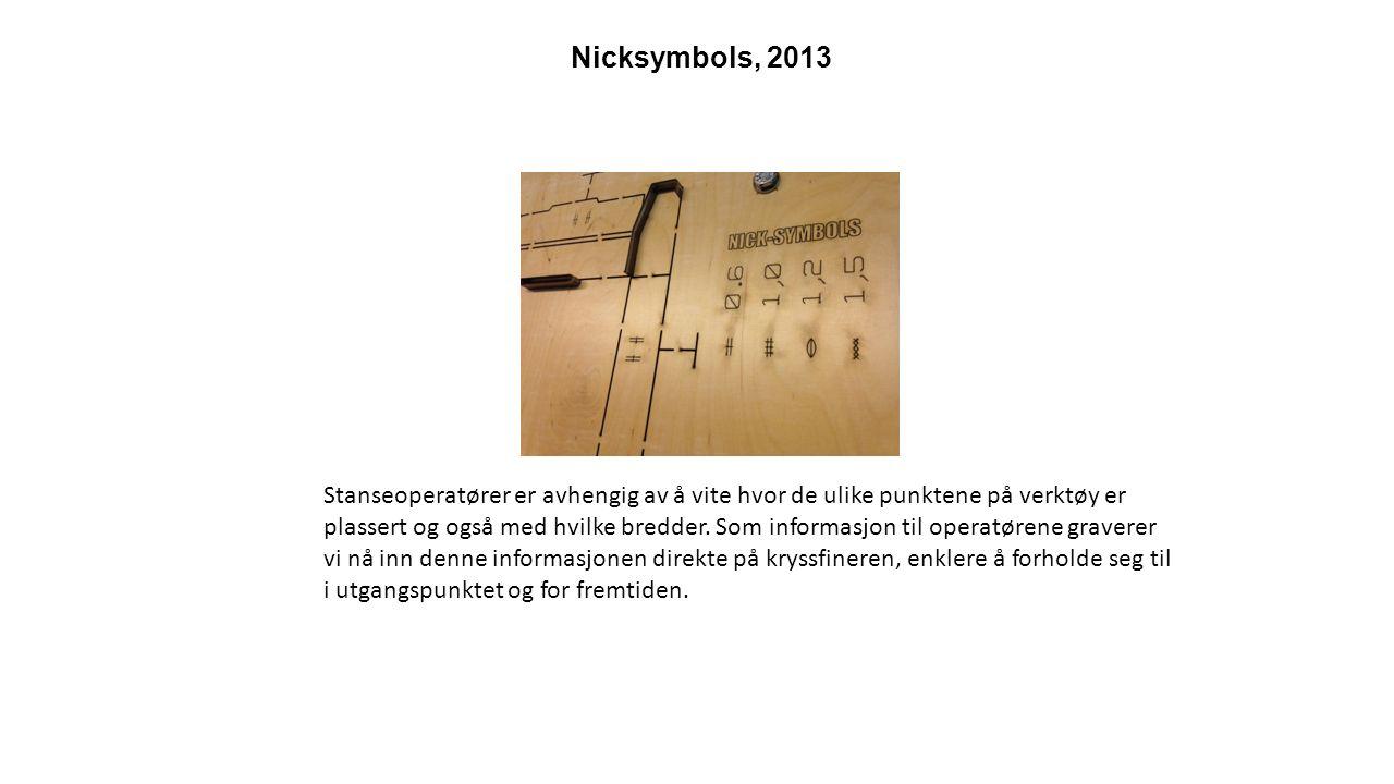 Nicksymbols, 2013 Stanseoperatører er avhengig av å vite hvor de ulike punktene på verktøy er plassert og også med hvilke bredder.