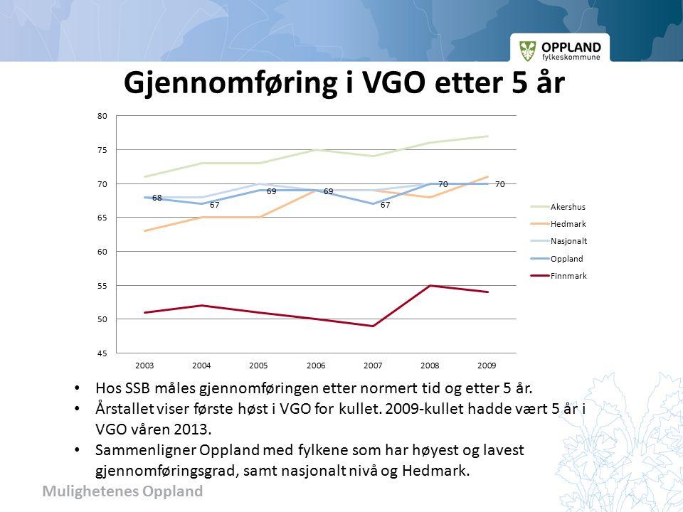 Mulighetenes Oppland Gjennomføring i VGO etter 5 år Hos SSB måles gjennomføringen etter normert tid og etter 5 år.