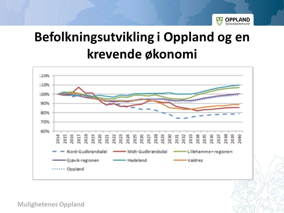 Mulighetenes Oppland Befolkningsutvikling i Oppland og enkrevende økonomi Befolkningsutvikling i Oppland og en krevende økonomi