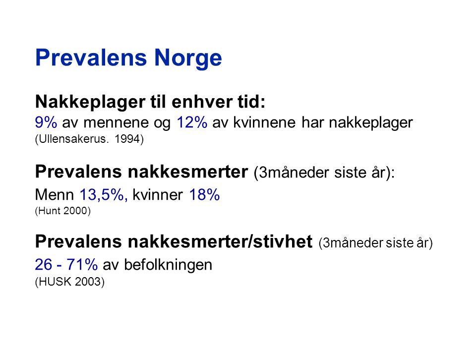 Prevalens Norge Nakkeplager til enhver tid: 9% av mennene og 12% av kvinnene har nakkeplager (Ullensakerus.
