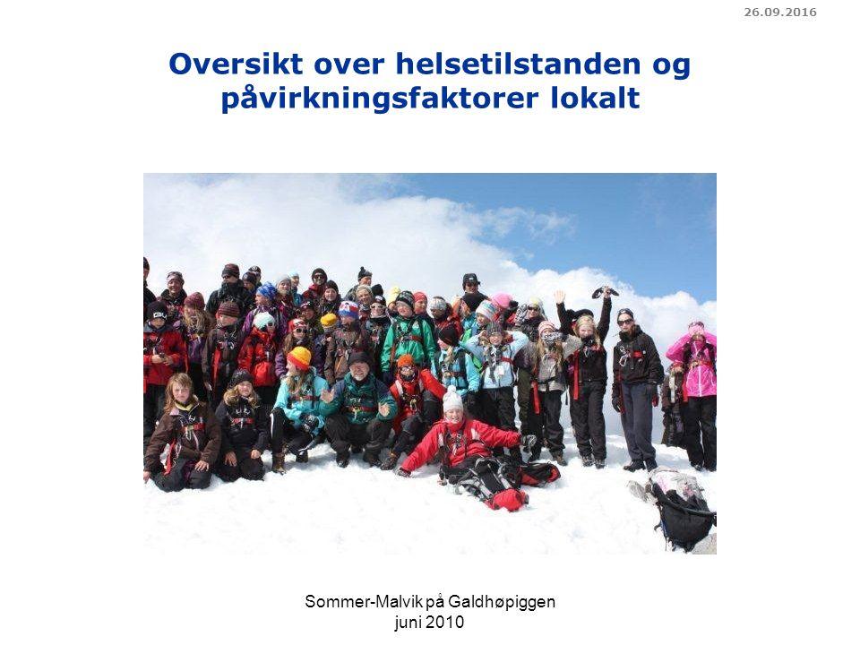 Oversikt over helsetilstanden og påvirkningsfaktorer lokalt 26.09.2016 Sommer-Malvik på Galdhøpiggen juni 2010