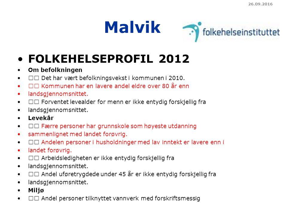 Malvik FOLKEHELSEPROFIL 2012 Om befolkningen Det har vært befolkningsvekst i kommunen i 2010.