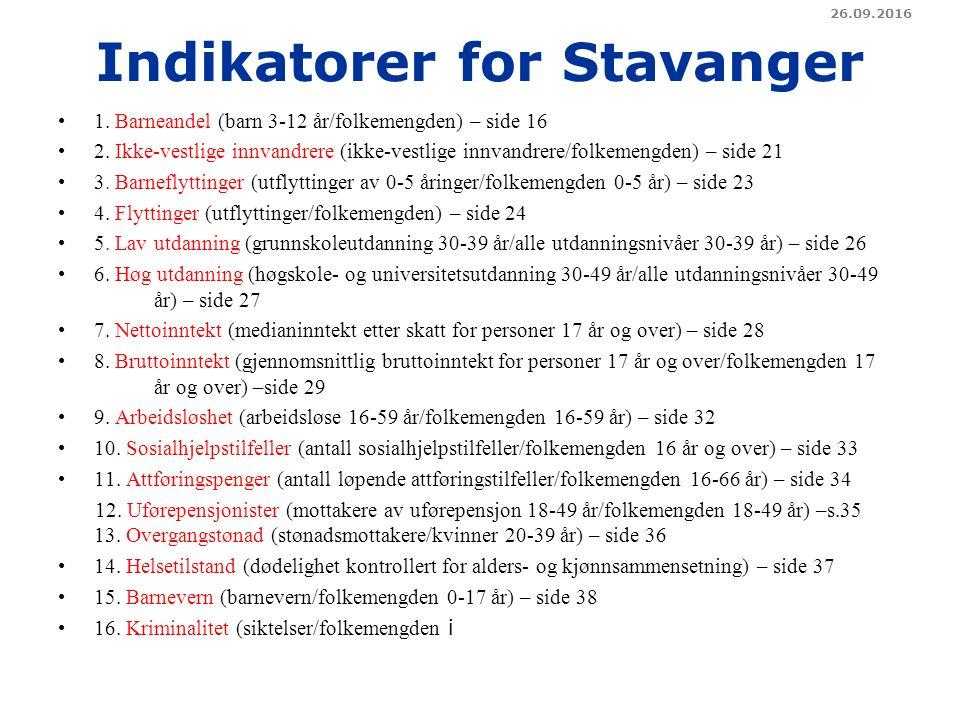 Indikatorer for Stavanger 1. Barneandel (barn 3-12 år/folkemengden) – side 16 2.