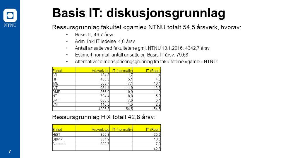 7 Basis IT: diskusjonsgrunnlag Ressursgrunnlag fakultet «gamle» NTNU totalt 54,5 årsverk, hvorav: Basis IT, 49,7 årsv Adm.