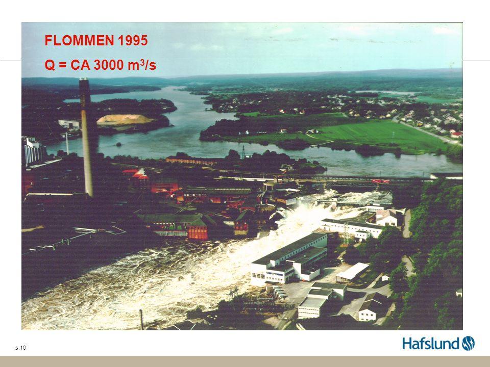 s.10 FLOMMEN 1995 Q = CA 3000 m 3 /s