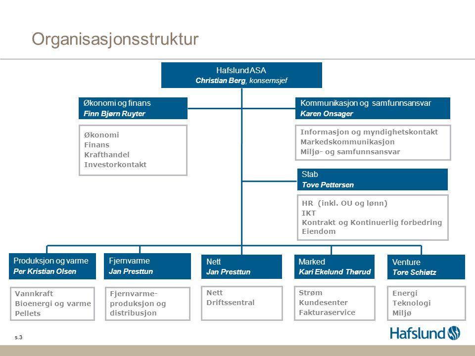 s.3 Organisasjonsstruktur s.3 Hafslund ASA Christian Berg, konsernsjef Økonomi og finans Finn Bjørn Ruyter Stab Tove Pettersen Fjernvarme Jan Presttun