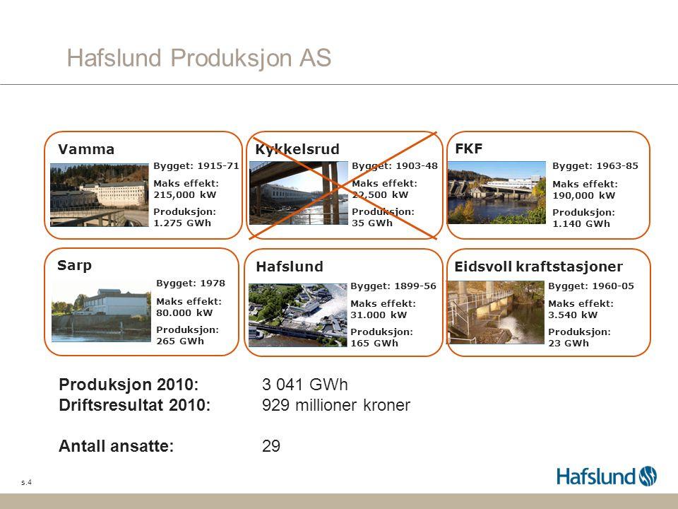 s.4 Hafslund Produksjon AS Vamma Bygget: 1915-71 Produksjon: 1.275 GWh Maks effekt: 215,000 kW FKF Bygget: 1963-85 Produksjon: 1.140 GWh Maks effekt: 190,000 kW Kykkelsrud Bygget: 1903-48 Produksjon: 35 GWh Maks effekt: 22,500 kW Hafslund Bygget: 1899-56 Produksjon: 165 GWh Maks effekt: 31.000 kW Eidsvoll kraftstasjoner Bygget: 1960-05 Produksjon: 23 GWh Maks effekt: 3.540 kW Sarp Bygget: 1978 Produksjon: 265 GWh Maks effekt: 80.000 kW Produksjon 2010: 3 041 GWh Driftsresultat 2010:929 millioner kroner Antall ansatte:29