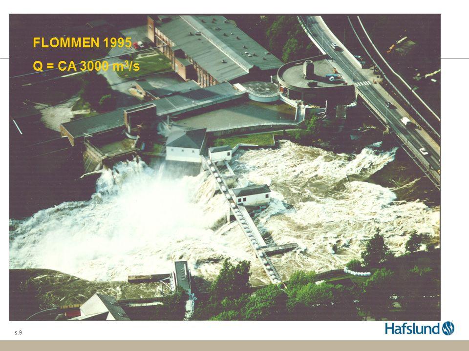 s.9 FLOMMEN 1995 Q = CA 3000 m 3 /s