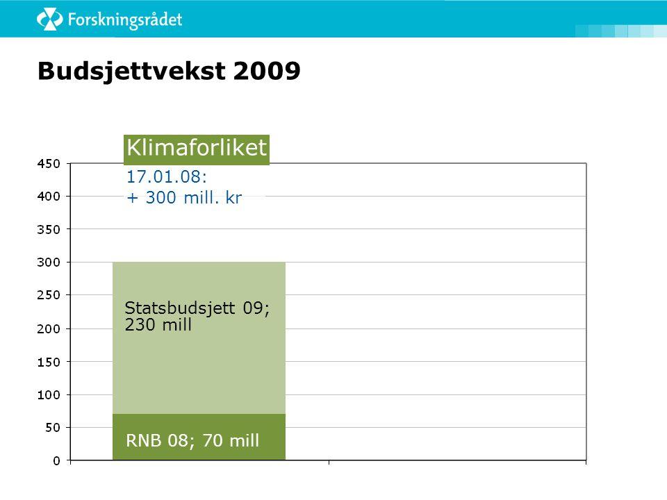 Budsjettvekst 2009 Klimaforliket RNB 08; 70 mill Statsbudsjett 09; 230 mill 17.01.08: + 300 mill.