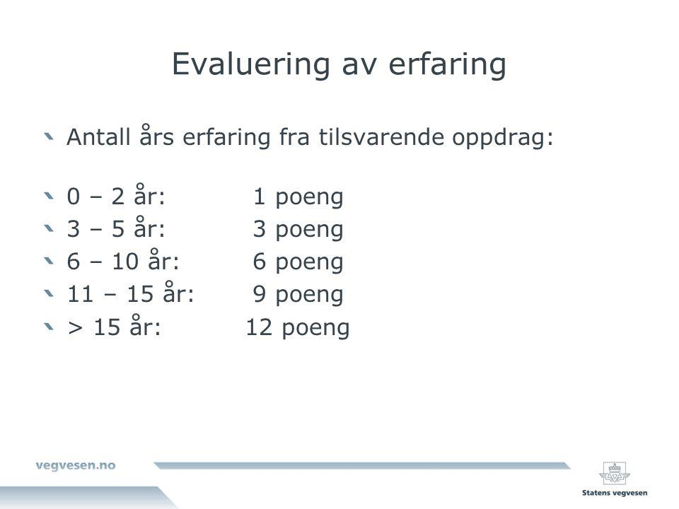 Evaluering av erfaring Antall års erfaring fra tilsvarende oppdrag: 0 – 2 år: 1 poeng 3 – 5 år: 3 poeng 6 – 10 år: 6 poeng 11 – 15 år: 9 poeng > 15 år: 12 poeng