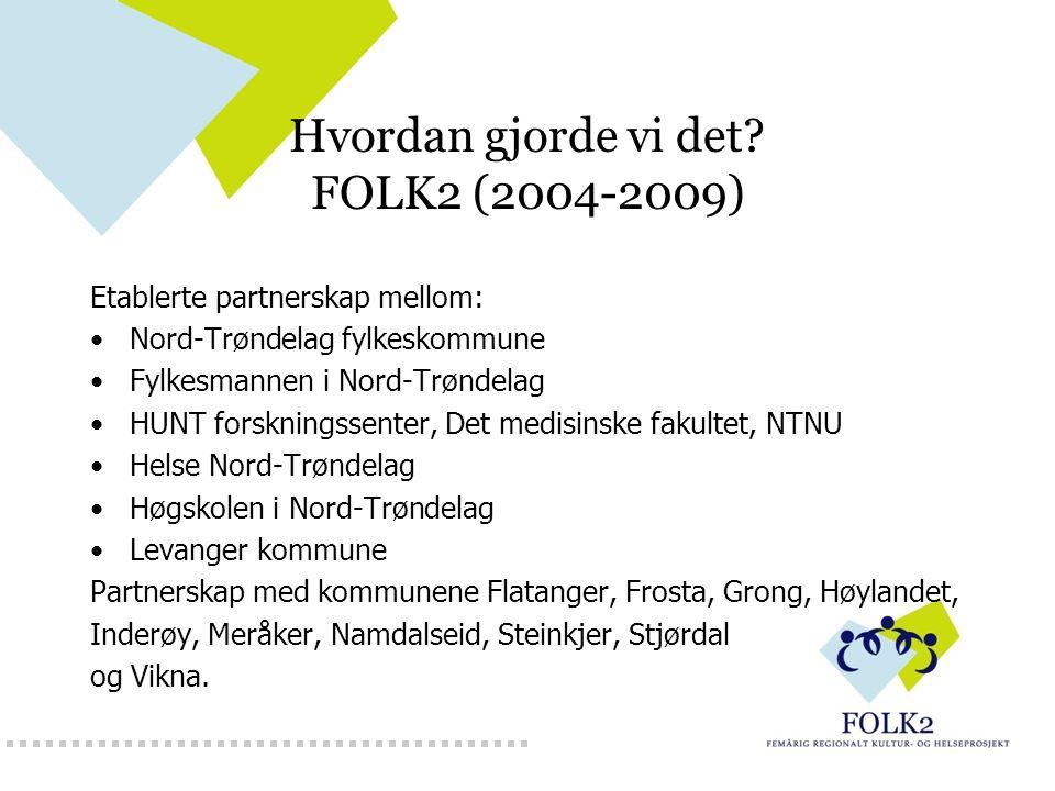 Hvordan gjorde vi det? FOLK2 (2004-2009) Etablerte partnerskap mellom: Nord-Trøndelag fylkeskommune Fylkesmannen i Nord-Trøndelag HUNT forskningssente