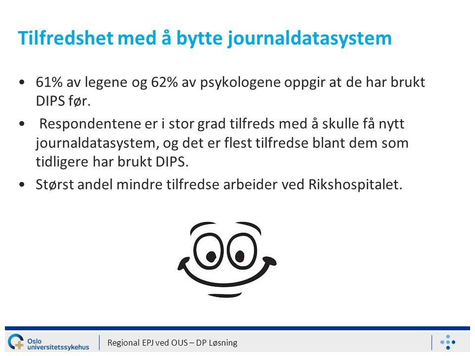 Tilfredshet med å bytte journaldatasystem 61% av legene og 62% av psykologene oppgir at de har brukt DIPS før. Respondentene er i stor grad tilfreds m