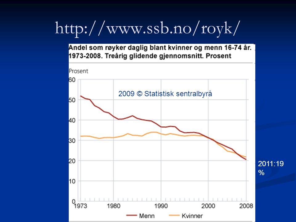 http://www.ssb.no/royk/ 2009 © Statistisk sentralbyrå 2011:19 %