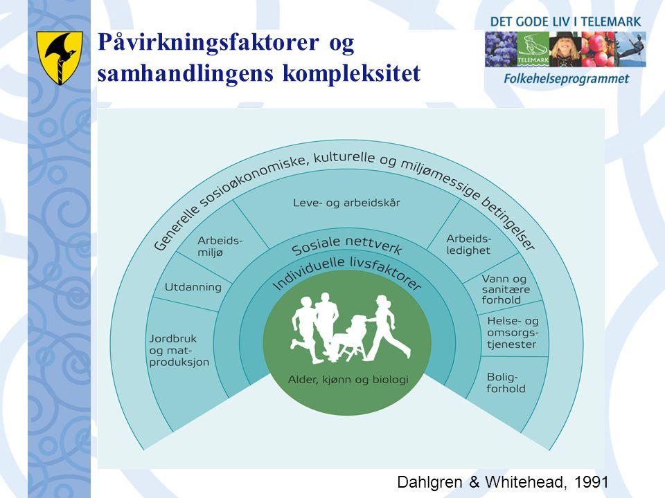 Påvirkningsfaktorer og samhandlingens kompleksitet Dahlgren & Whitehead, 1991