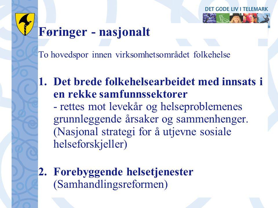 Føringer - nasjonalt To hovedspor innen virksomhetsområdet folkehelse 1.Det brede folkehelsearbeidet med innsats i en rekke samfunnssektorer - rettes mot levekår og helseproblemenes grunnleggende årsaker og sammenhenger.