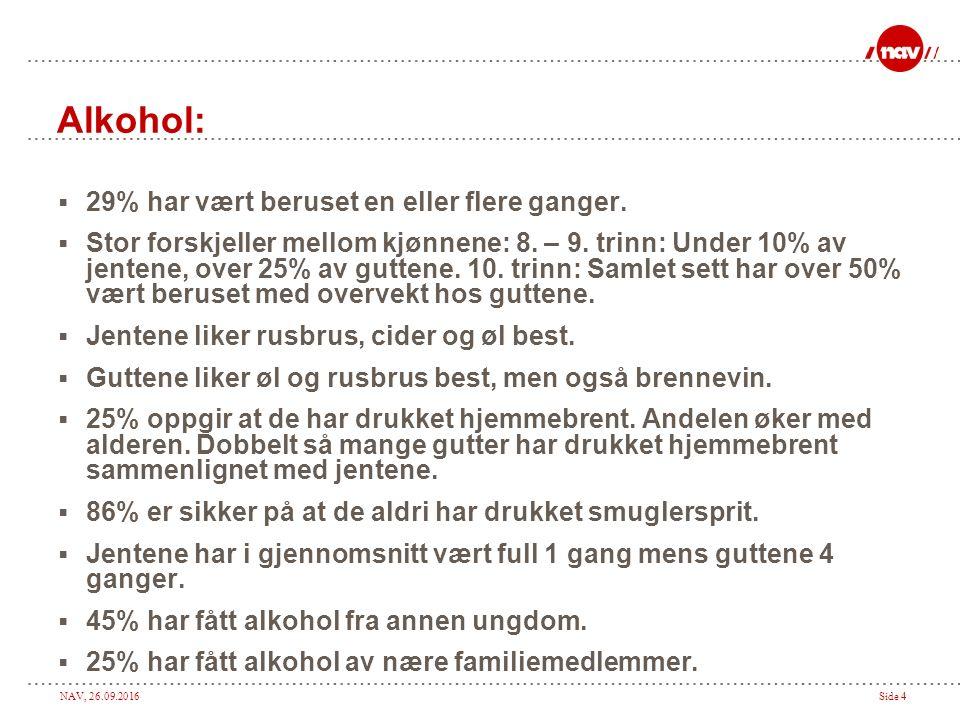 NAV, 26.09.2016Side 4 Alkohol:  29% har vært beruset en eller flere ganger.