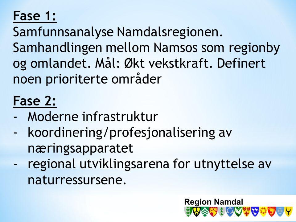Fase 1: Samfunnsanalyse Namdalsregionen. Samhandlingen mellom Namsos som regionby og omlandet.