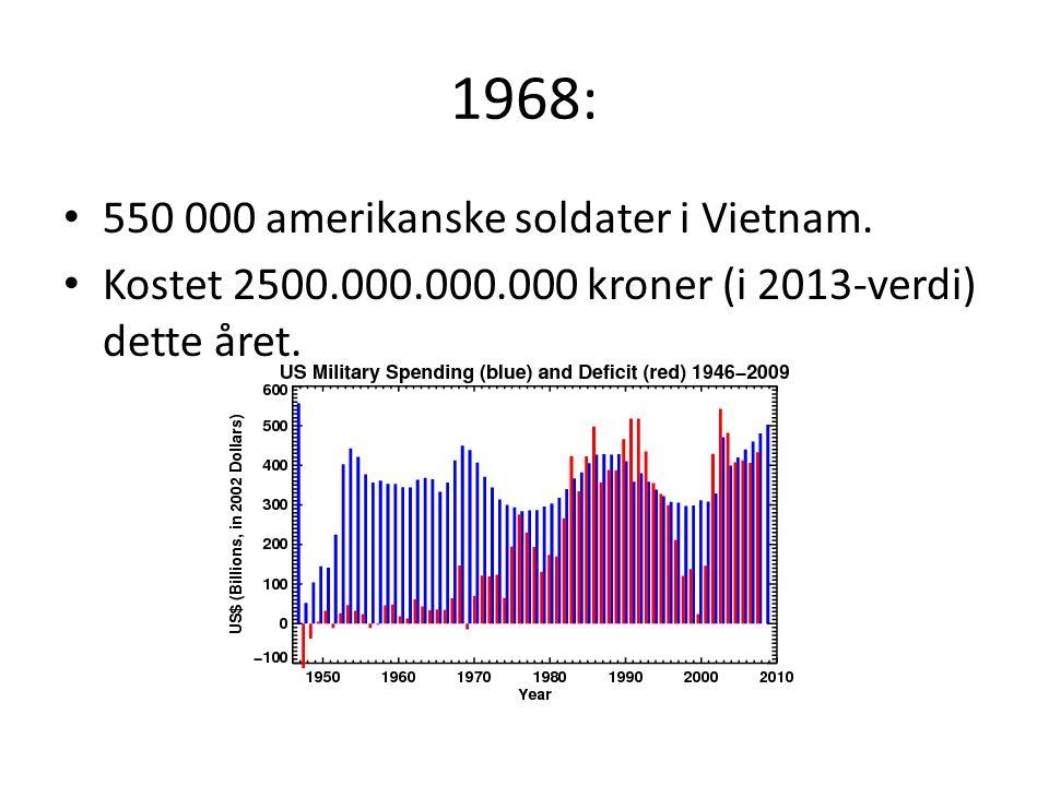 1968: 550 000 amerikanske soldater i Vietnam. Kostet 2500.000.000.000 kroner (i 2013-verdi) dette året.